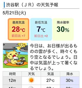 ピンポイント天気予報へ